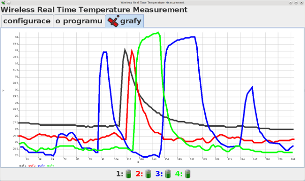 wireless real time temperature measurement
